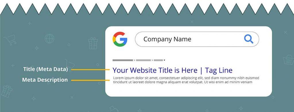 Key website features - Meta description of a website