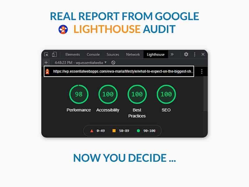 Google Lighthouse Reports