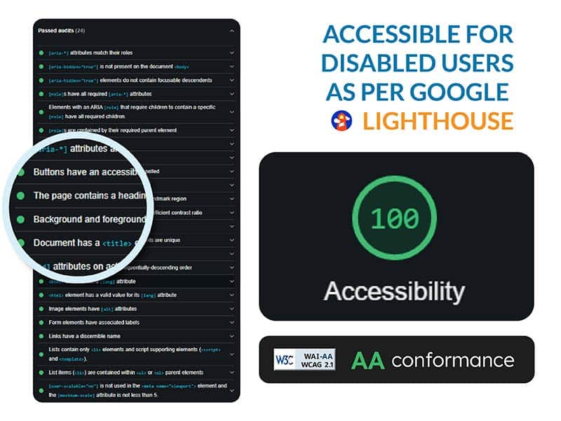 100% accessibility ensured